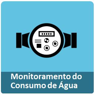 Monitoramento do Consumo