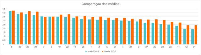 infra medias