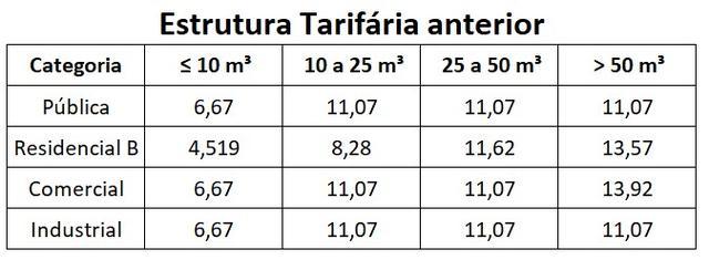 tarifa_ane