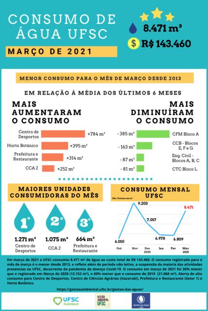 2021_03_infograf MARÇO 2021
